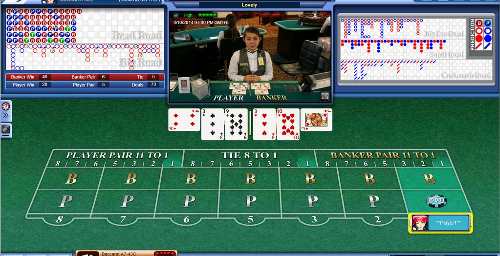 What is the process in online casino?
